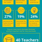 infographic-l4l